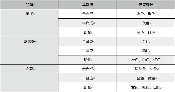 亚洲必赢网址bwin 7